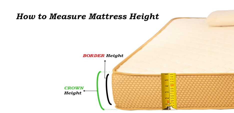INSTRUCTIONS to measure height of mattress