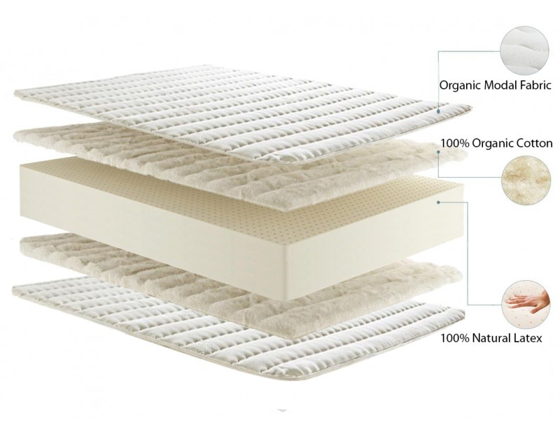 Dreamzee 100% Natural Latex Certified Organic Mattress