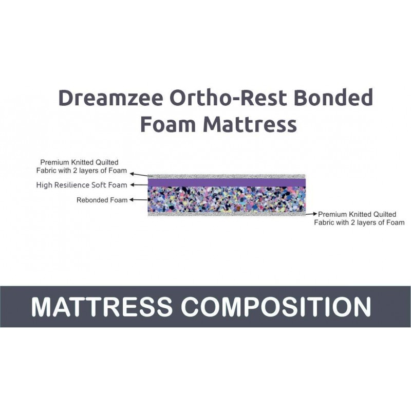 Dreamzee Ortho-Rest Bonded Foam Mattress - Hard Comfort