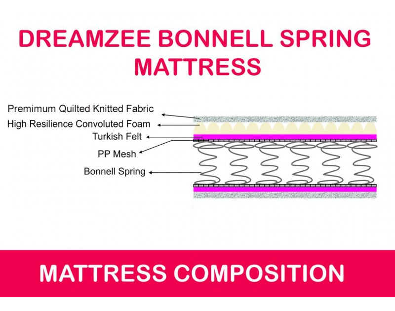 Dreamzee Bonnell Spring Mattress