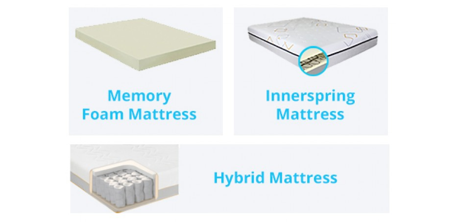 MATTRESSES – THE VARIED TYPES