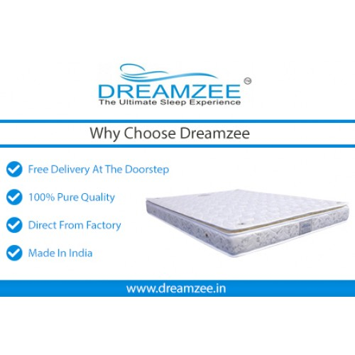 Are you Confused in Choosing Right Mattress ?